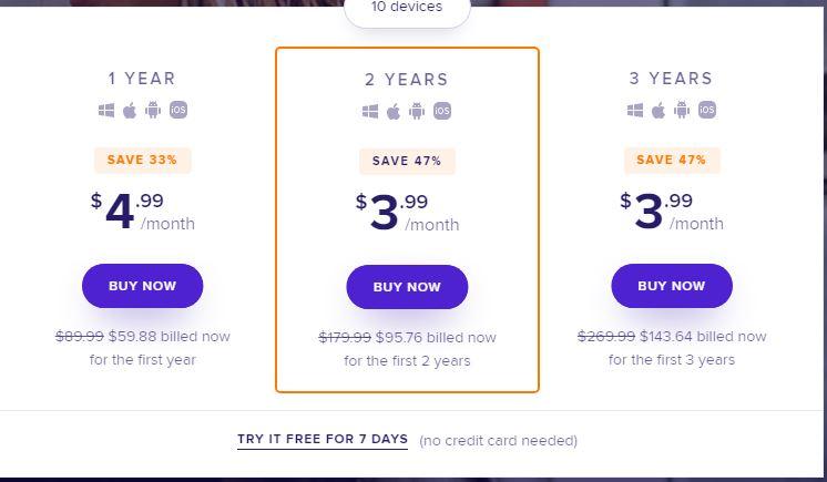 Avast VPN Price