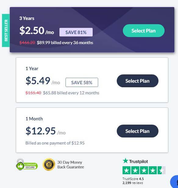 SaferVPN Price