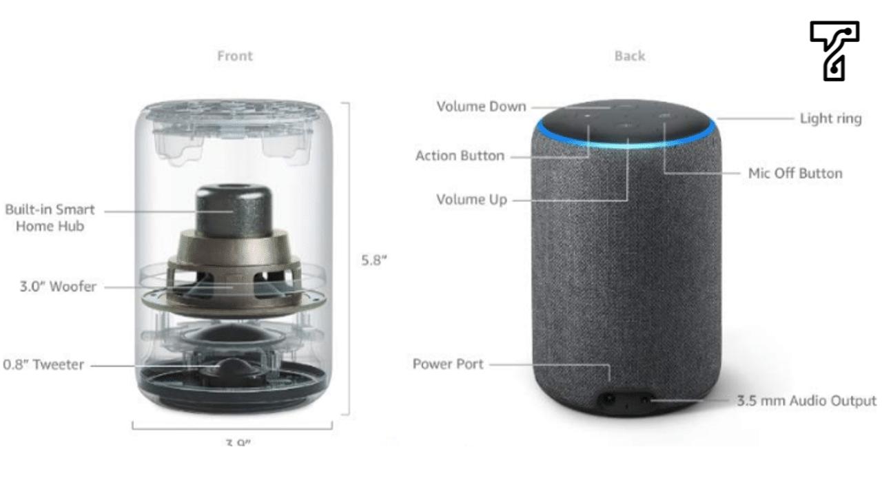 Amazon Echo 3rd Gen Technical Details