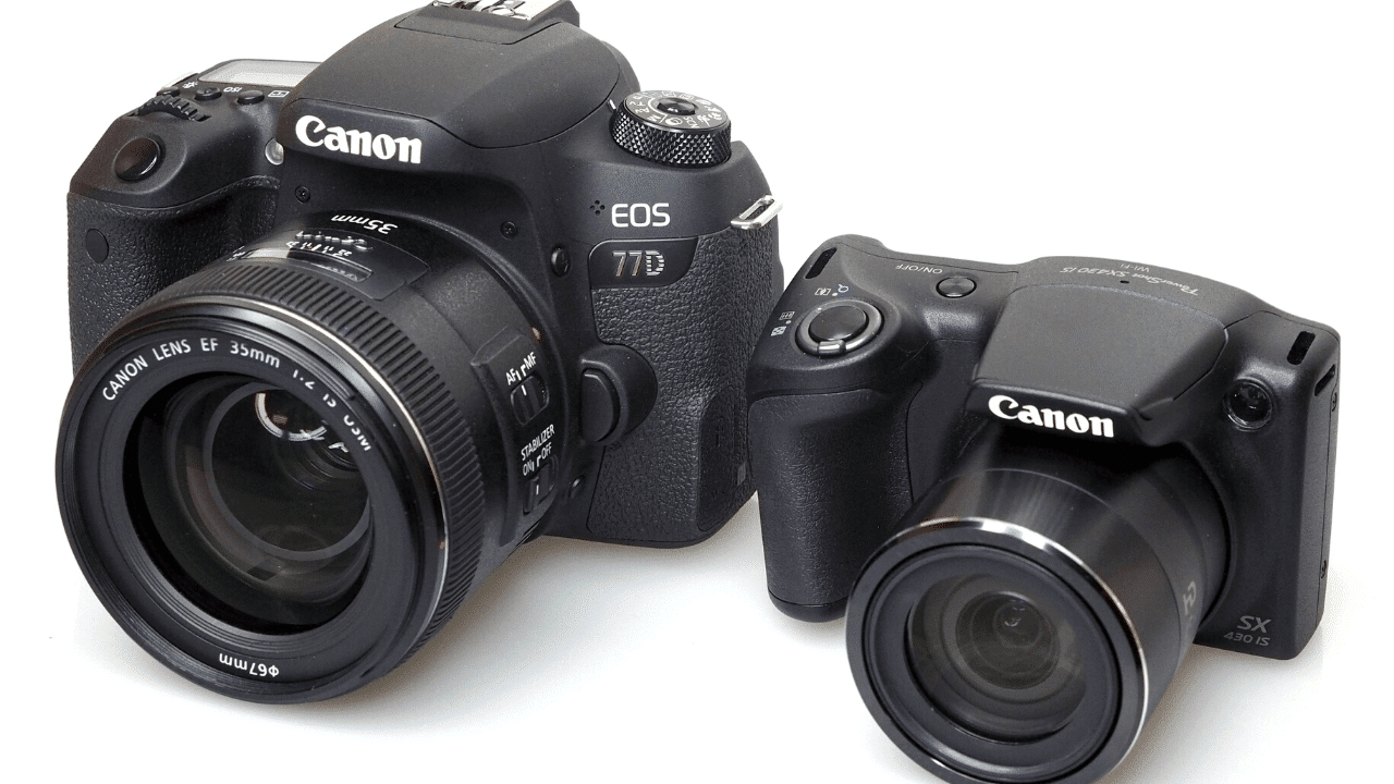 Best Point And Shoot Cameras In India